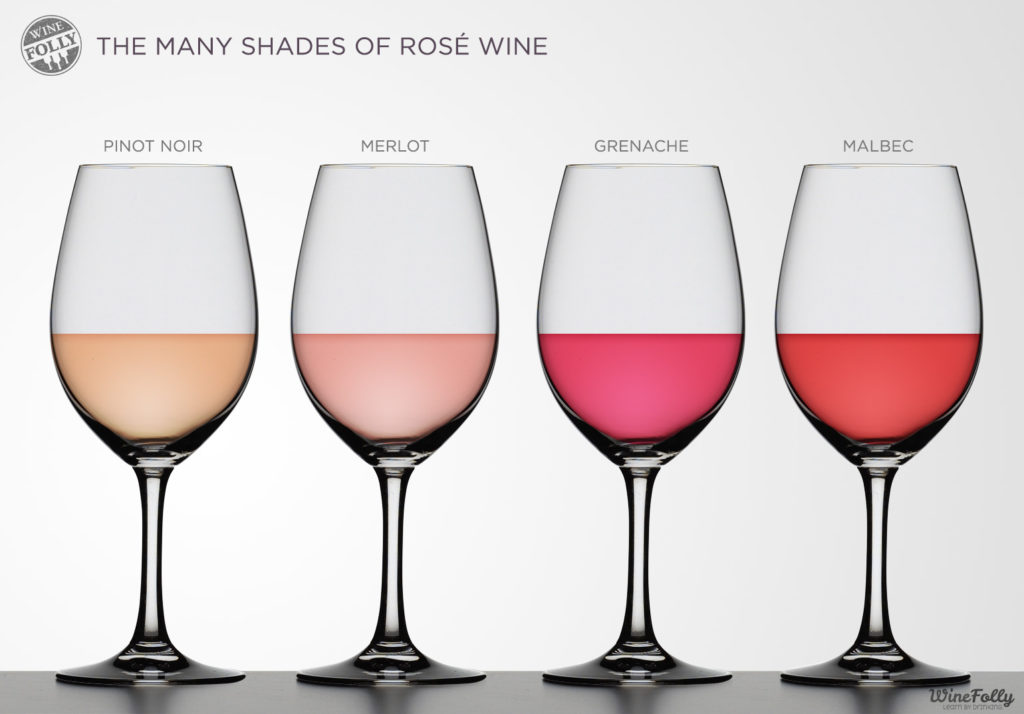 The many shades of rose wine in a glass. By Wine Folly